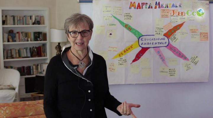 Progetti Dal Futuro 3 – Mappa mentale