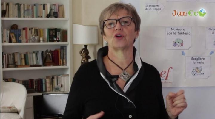 Progetti Dal Futuro – Uno sguardo d'insieme ai Sette Step